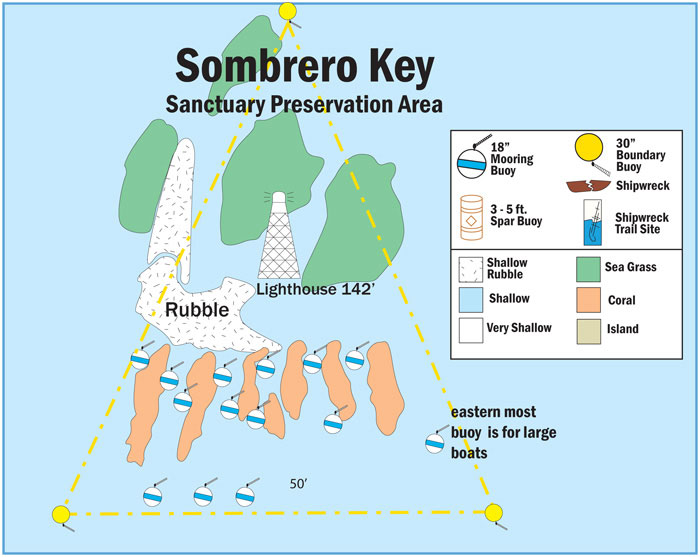 Sombrero Key Map